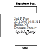 how to create a digital signature in pfx format