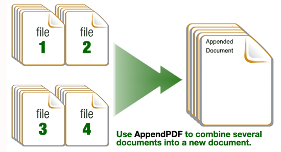 Use AppendPDF to combine several documents into a new document.